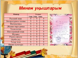 Минем уңышларым Фәннәр 2 класс 1чир. 2чир. 3чир. Русский язык 5 5 5 Литературное