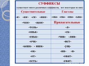 СУФФИКСЫ (существует много различных суффиксов, вот некоторые из них) Существите
