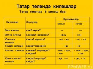 Кулланылган әдәбият: Татар мәктәпләренең башлангыч сыйныф укучылары өчен татар т