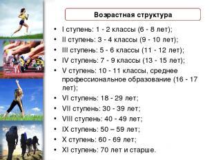 I ступень: 1 - 2 классы (6 - 8 лет); II ступень: 3 - 4 классы (9 - 10 лет); III