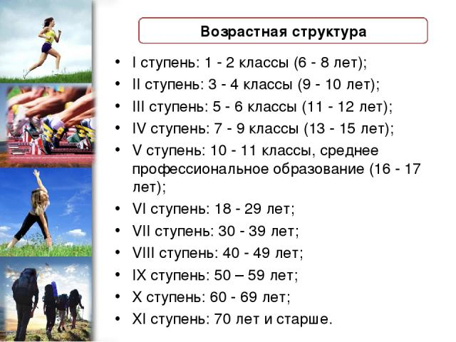 I ступень: 1 - 2 классы (6 - 8 лет); II ступень: 3 - 4 классы (9 - 10 лет); III ступень: 5 - 6 классы (11 - 12 лет); IV ступень: 7 - 9 классы (13 - 15 лет); V ступень: 10 - 11 классы, среднее профессиональное образование (16 - 17 лет); VI ступень: 1…