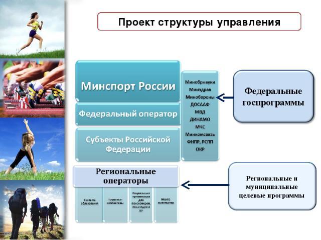 * Проект структуры управления ProPowerPoint.Ru