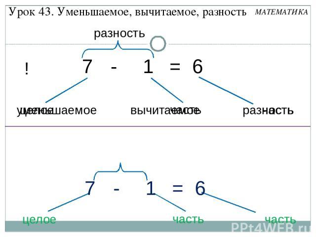 Урок 43. Уменьшаемое, вычитаемое, разность разность разность уменьшаемое вычитаемое 6 1 - 7 = целое часть часть ! МАТЕМАТИКА 6 1 - 7 = целое часть часть