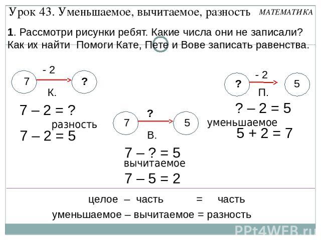 1. Рассмотри рисунки ребят. Какие числа они не записали? Как их найти Помоги Кате, Пете и Вове записать равенства. ? – 2 = 5 7 – 2 = ? 7 - 2 ? ? ? - 2 5 5 7 П. В. К. 7 – ? = 5 уменьшаемое – вычитаемое = разность разность уменьшаемое вычитаемое целое…