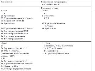 Клинические Клинические, лабораторные, рентгенологические  Коленные суставы 1.