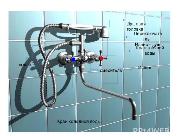 Излив Кран горячей воды Переключатель Излив - душ Кран холодной воды шланг смеситель Душевая головка