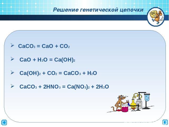СaCO3 = CaO + CO2 CaO + H2O = Ca(OH)2 Ca(OH)2 + CO2 = CaCO3 + H2O CaCO3 + 2HNO3 = Ca(NO3)2 + 2H2O Решение генетической цепочки