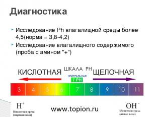 Исследование Ph влагалищной среды более 4,5(норма = 3,8-4,2) Исследование влагал