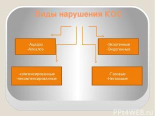 Виды нарушения КОС -Ацидоз -Алкалоз -Газовые -Негазовые -компенсированные -неком