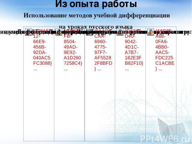 Из опыта работы Использование методов учебной дифференциации на уроках русского языка