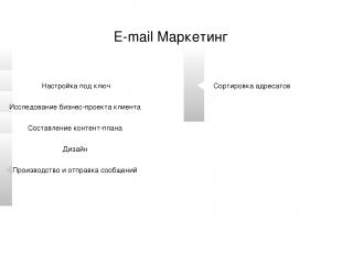 Контакты Телеграм бот www.royal-m.ru Адрес: Москва, Россия Нижегородская улица,