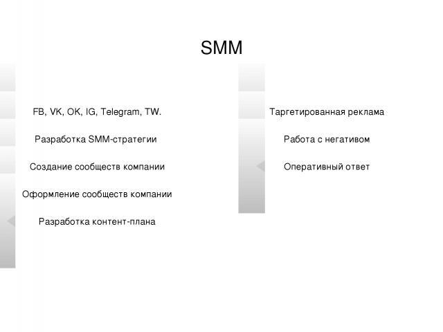 Примеры sibatlet.ru Срок: 4 месяца Пример запроса: спортивное питание poezd.ru Срок: 9 месяцев Пример запроса: жд билеты