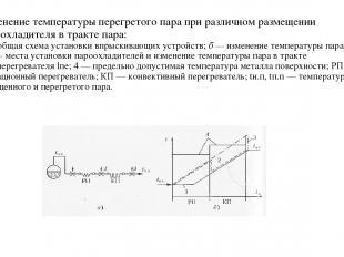 Изменение температуры перегретого пара при различном размещении пароохладителя в