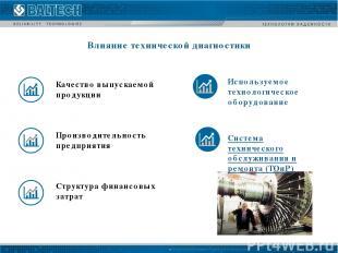 Влияние технической диагностики Качество выпускаемой продукции Производительност