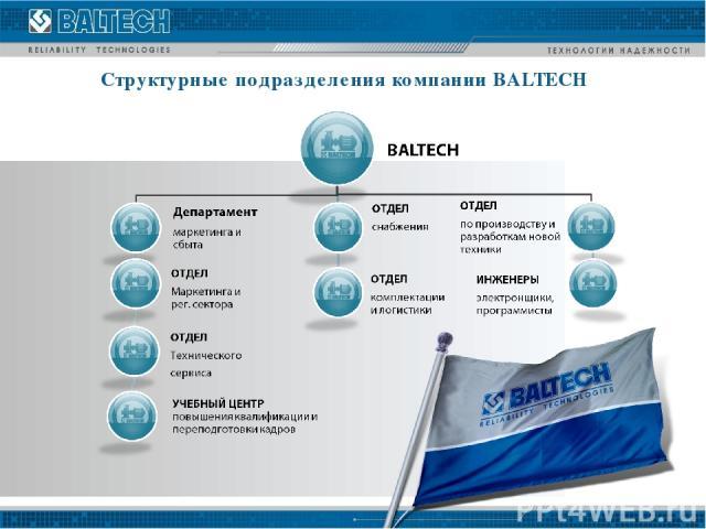 Структурные подразделения компании BALTECH