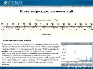 Шкала виброскорости в мм/сек и дБ Логарифмические шкалы и децибелы В технической