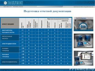 Подготовка отчетной документации