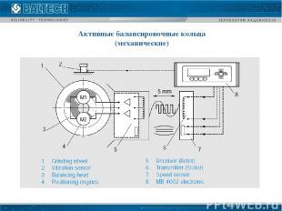 Активные балансировочные кольца (механические)