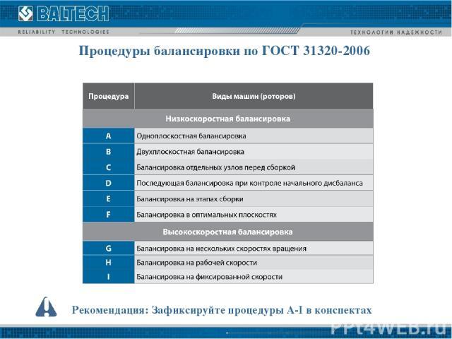 Процедуры балансировки по ГОСТ 31320-2006 Рекомендация: Зафиксируйте процедуры A-I в конспектах