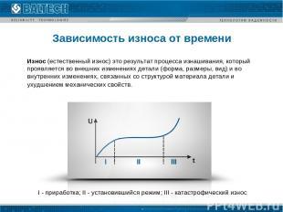 Зависимость износа от времени I - приработка; II - установившийся режим; III - к