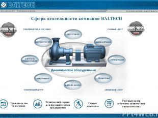 Динамическое оборудование Сфера деятельности компании BALTECH Производство и пос