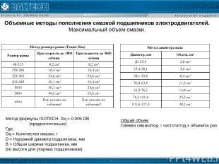 Объемные методы пополнения смазкой подшипников электродвигателей. Максимальный о