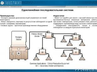 Однолинейная последовательная система Преимущества Оснащен широким диапазоном оп