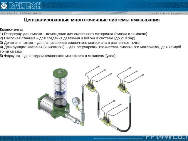Централизованные многоточечные системы смазывания Компоненты 1) Резервуар для смазки – помещение для смазочного материала (смазка или масло) 2) Насосная станция – для создания давления и потока в системе (до 210 бар) 3) Делители потока – для направл…