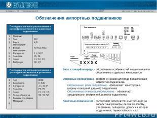 Знак стоящий впереди - обозначение особенностей подшипника или обозначение отдел