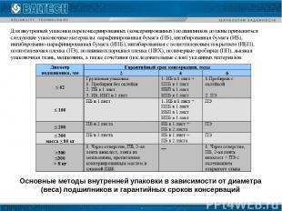 Для внутренней упаковки переконсервированных (консервированных) подшипников долж