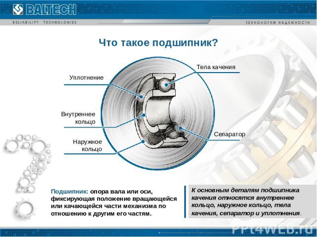 Что такое подшипник? К основным деталям подшипника качения относятся внутреннее кольцо, наружное кольцо, тела качения, сепаратор и уплотнения. Подшипник: опора вала или оси, фиксирующая положение вращающейся или качающейся части механизма по отношен…