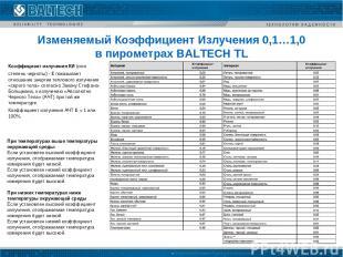 Изменяемый Коэффициент Излучения 0,1…1,0 в пирометрах BALTECH TL При температура