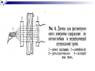 Артериалды қандағы оксигемоглобиннің шамасын фотометрлік өлшеуге арналған датчик