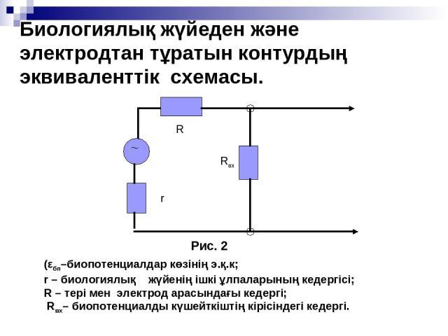 Биологиялық жүйеден және электродтан тұратын контурдың эквиваленттік схемасы. (εбп–биопотенциалдар көзінің э.қ.к; r – биологиялық жүйенің ішкі ұлпаларының кедергісі; R – тері мен электрод арасындағы кедергі; Rвх– биопотенциалды күшейткіштің кірісінд…