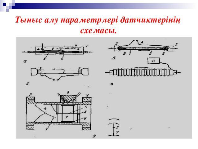 Тыныс алу параметрлері датчиктерінің схемасы.