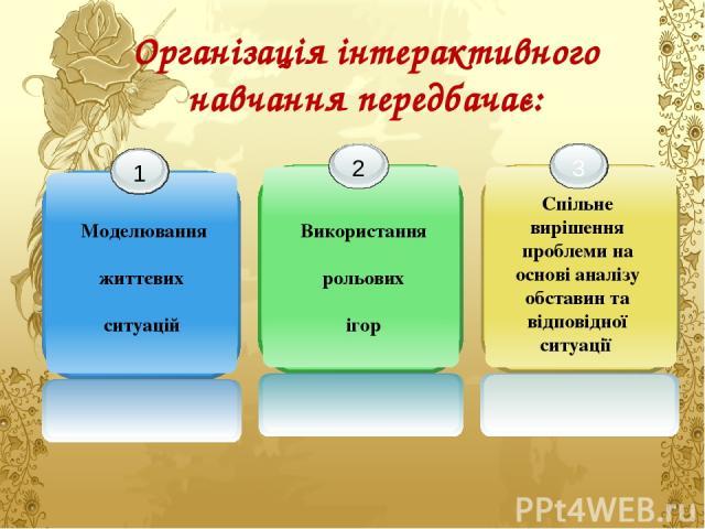 Організація інтерактивного навчання передбачає: Моделювання життєвих ситуацій Використання рольових ігор Спільне вирішення проблеми на основі аналізу обставин та відповідної ситуації 1 2 3