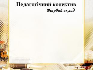 Педагогічний колектив Віковий склад