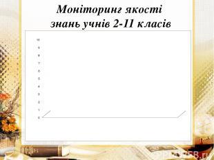 Моніторинг якості знань учнів 2-11 класів