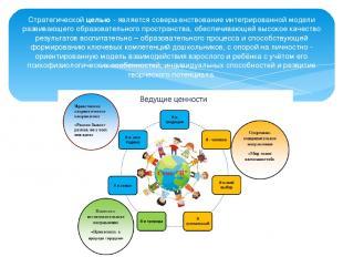 Стратегической целью - является совершенствование интегрированной модели развива
