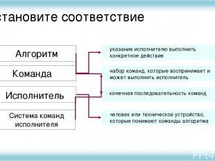 Установите соответствие Алгоритм Команда Исполнитель Система команд исполнителя