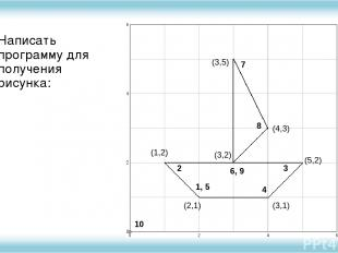 Написать программу для получения рисунка: 1, 5 2 6, 9 3 4 7 8 10 (2,1) (3,1) (5,