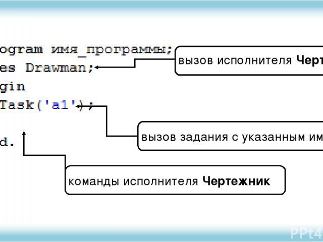 вызов исполнителя Чертежник вызов задания с указанным именем команды исполнителя Чертежник Для вызова задания для исполнителя Чертежник используется следующий шаблон программы. Здесь Task – процедура, содержащаяся в модуле Drawman и вызывающая задан…