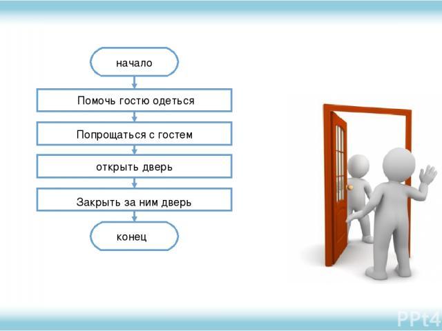начало конец открыть дверь Помочь гостю одеться Попрощаться с гостем Закрыть за ним дверь Открыть дверь нужно, только после того как попращались с гостем