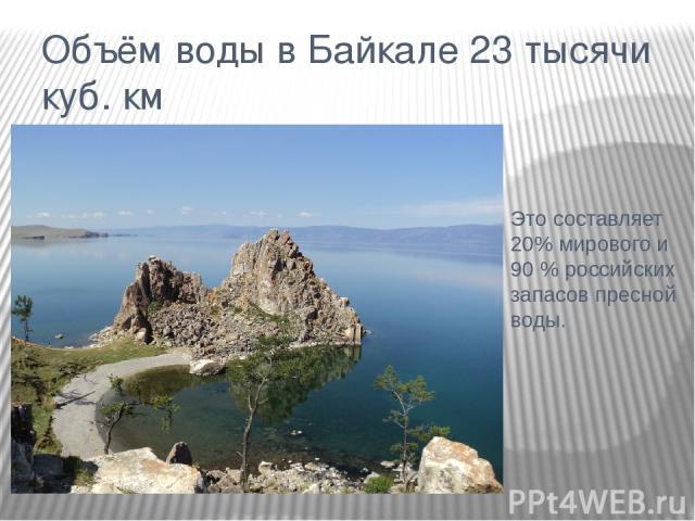 Объём воды в Байкале 23 тысячи куб. км Это составляет 20% мирового и 90 % российских запасов пресной воды.