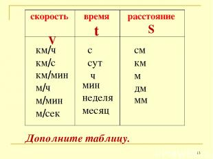 скорость V время t расстояние S км/ч км/с км/мин м/ч м/мин м/сек с сут ч мин нед