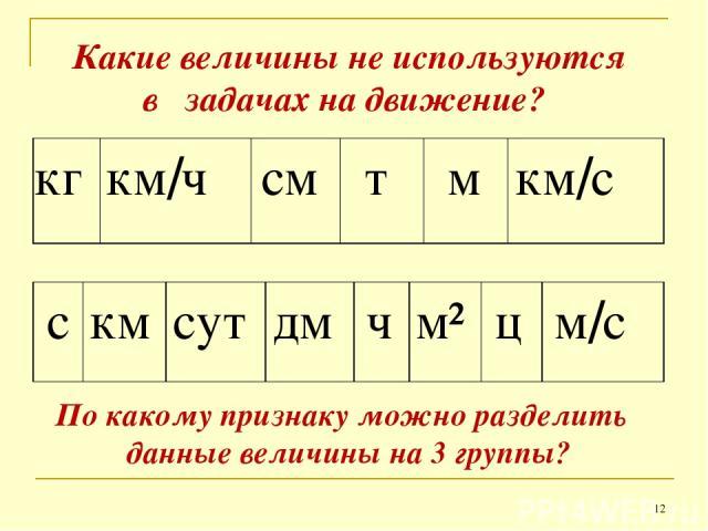 Какие величины не используются в задачах на движение? кг км/ч см т м км/с с км сут м² ц ч дм м/с По какому признаку можно разделить данные величины на 3 группы? *