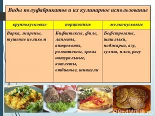 Виды полуфабрикатов и их кулинарное использование крупнокусковые порционные мелк
