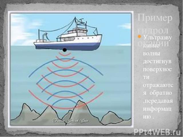 Ультразвукавые волны достигнув поверхности отражаются обратно ,передавая информацию . Пример гидролокации