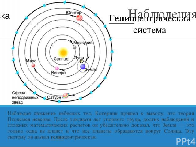 Наблюдения Наблюдая движение небесных тел, Коперник пришел к выводу, что теория Птолемея неверна. После тридцати лет упорного труда, долгих наблюдений и сложных математических расчетов он убедительно доказал, что Земля — это только одна из планет и …