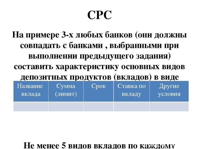 СРС На примере 3-х любых банков (они должны совпадать с банками , выбранными при выполнении предыдущего задания) составить характеристику основных видов депозитных продуктов (вкладов) в виде таблицы Не менее 5 видов вкладов по каждому банку! Названи…